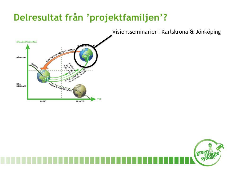 Delresultat från 'projektfamiljen'? Visionsseminarier i Karlskrona & Jönköping