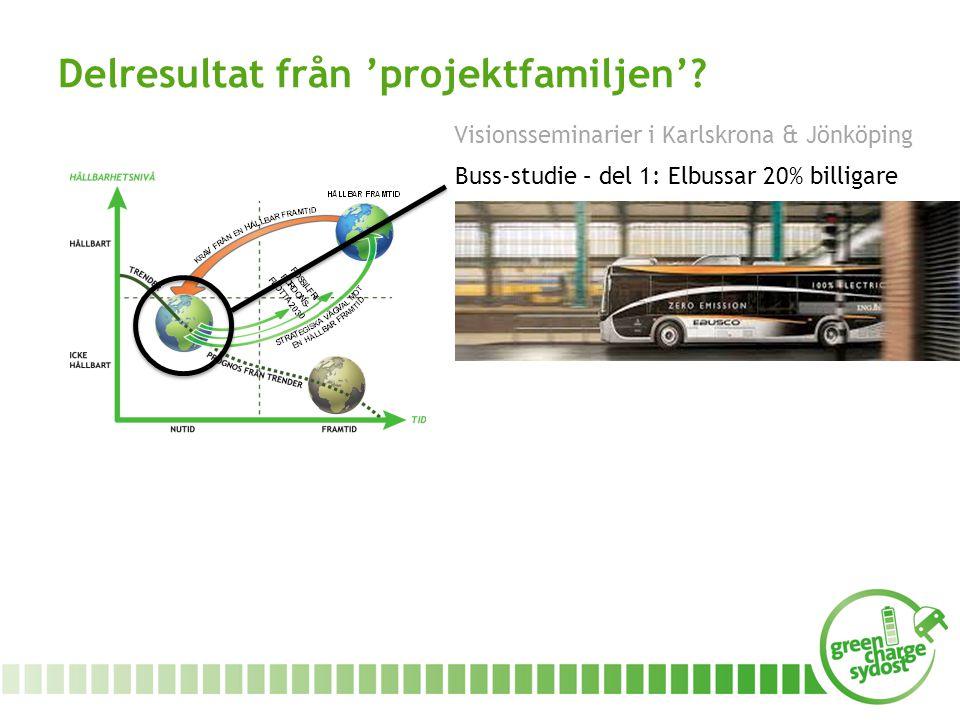 Buss-studie – del 1: Elbussar 20% billigare Visionsseminarier i Karlskrona & Jönköping Delresultat från 'projektfamiljen'?