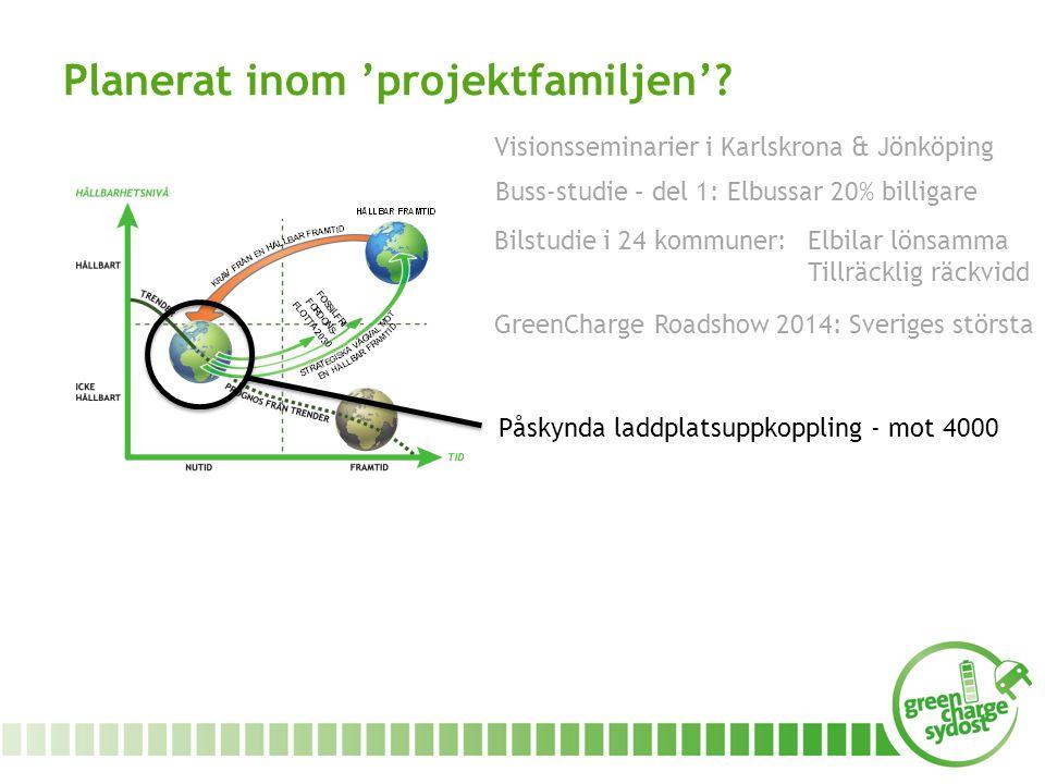 Bilstudie i 24 kommuner: Elbilar lönsamma Tillräcklig räckvidd Visionsseminarier i Karlskrona & Jönköping Buss-studie – del 1: Elbussar 20% billigare GreenCharge Roadshow 2014: Sveriges största Planerat inom 'projektfamiljen'.