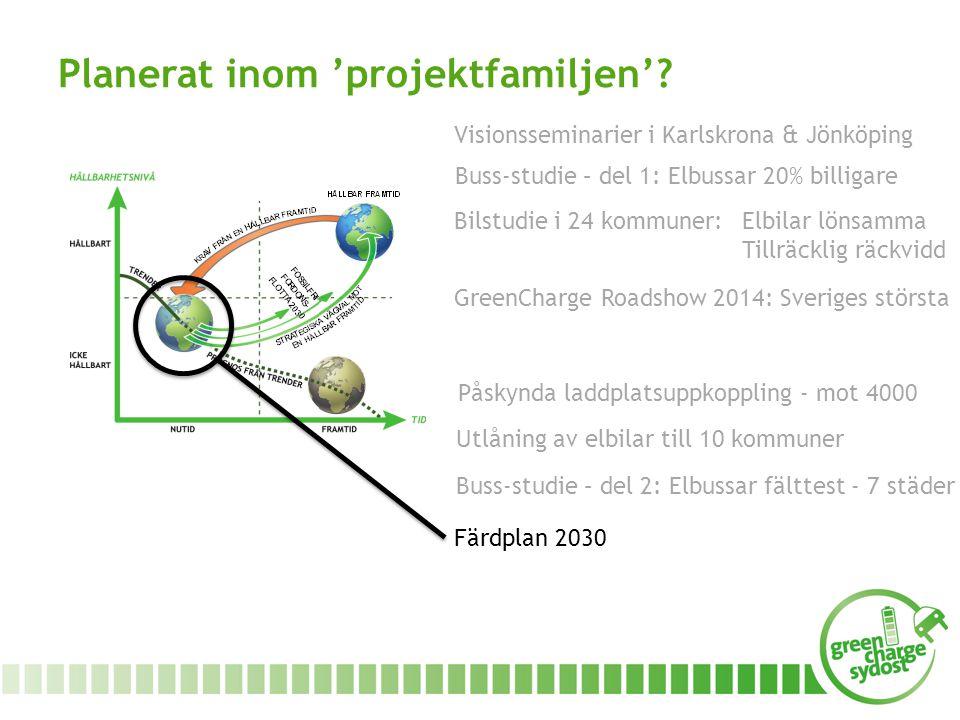 Bilstudie i 24 kommuner: Elbilar lönsamma Tillräcklig räckvidd Visionsseminarier i Karlskrona & Jönköping Buss-studie – del 1: Elbussar 20% billigare