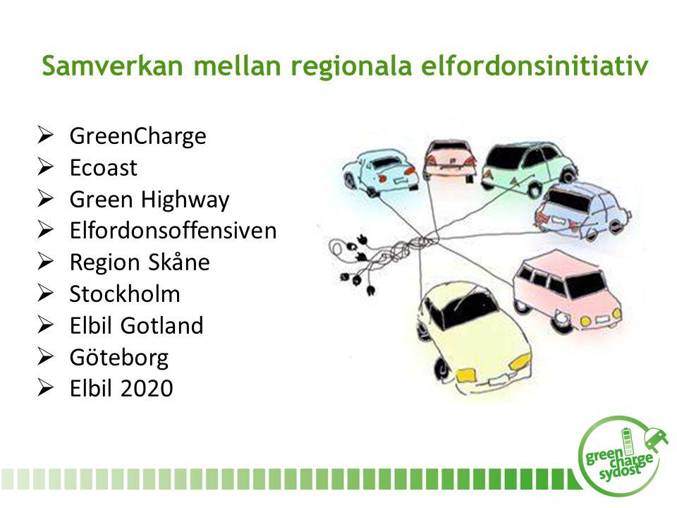 Samverkan mellan regionala elfordonsinitiativ  GreenCharge  Ecoast  Green Highway  Elfordonsoffensiven  Region Skåne  Stockholm  Elbil Gotland  Göteborg  Elbil 2020