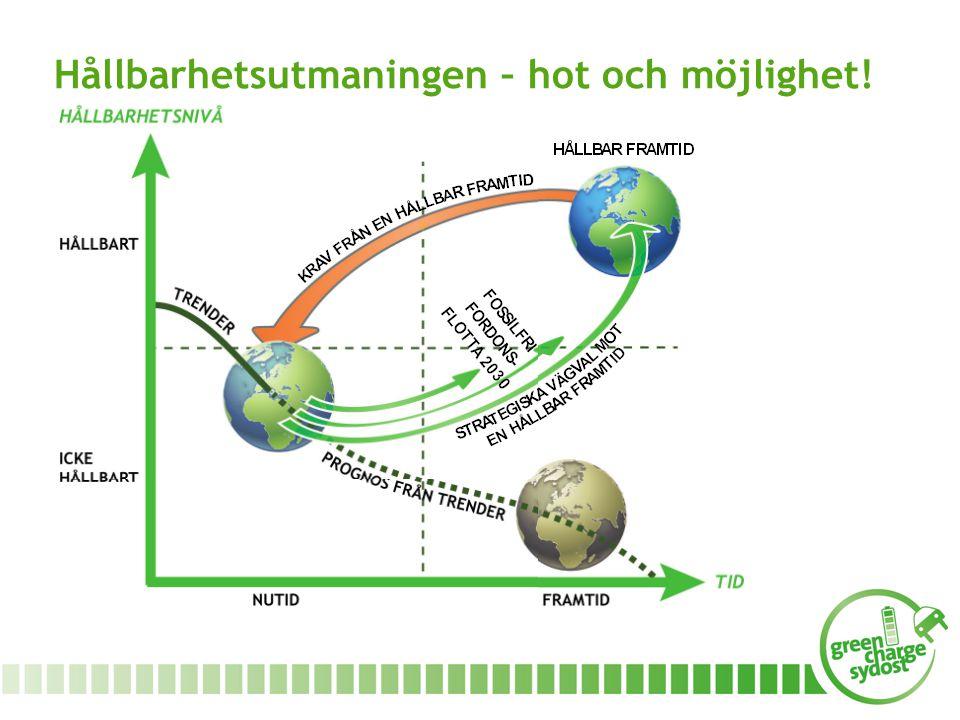 Hållbarhetsutmaningen – hot och möjlighet!