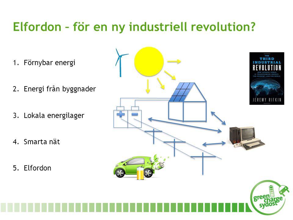 Elfordon – för en ny industriell revolution? 1.Förnybar energi 2.Energi från byggnader 3.Lokala energilager 4.Smarta nät 5.Elfordon