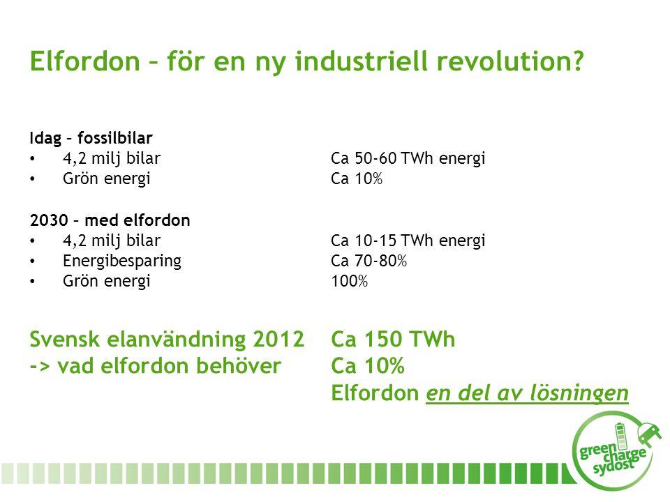 Idag – fossilbilar 4,2 milj bilar Ca 50-60 TWh energi Grön energiCa 10% 2030 – med elfordon 4,2 milj bilarCa 10-15 TWh energi EnergibesparingCa 70-80% Grön energi100% Svensk elanvändning 2012Ca 150 TWh -> vad elfordon behöverCa 10% Elfordon en del av lösningen Elfordon – för en ny industriell revolution?