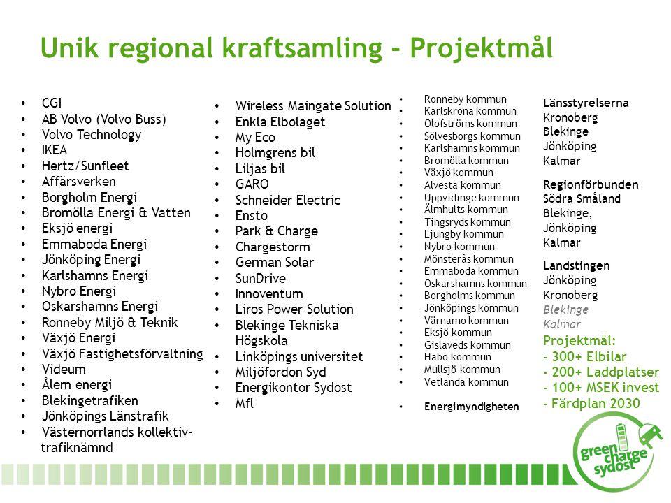 Unik regional kraftsamling - Projektmål CGI AB Volvo (Volvo Buss) Volvo Technology IKEA Hertz/Sunfleet Affärsverken Borgholm Energi Bromölla Energi &
