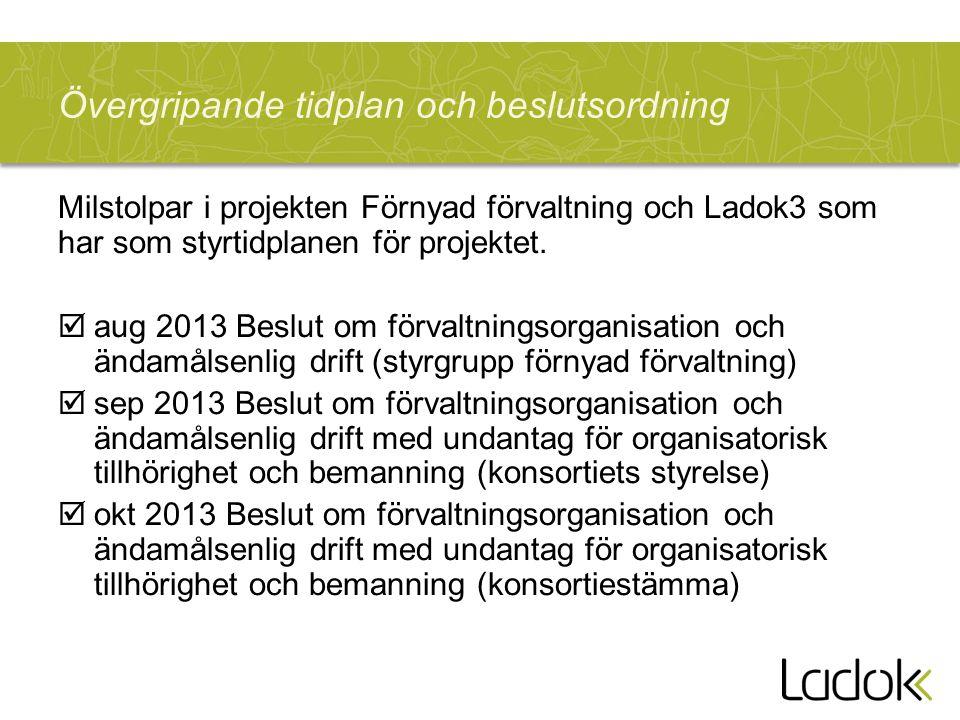 Övergripande tidplan och beslutsordning Milstolpar i projekten Förnyad förvaltning och Ladok3 som har som styrtidplanen för projektet.