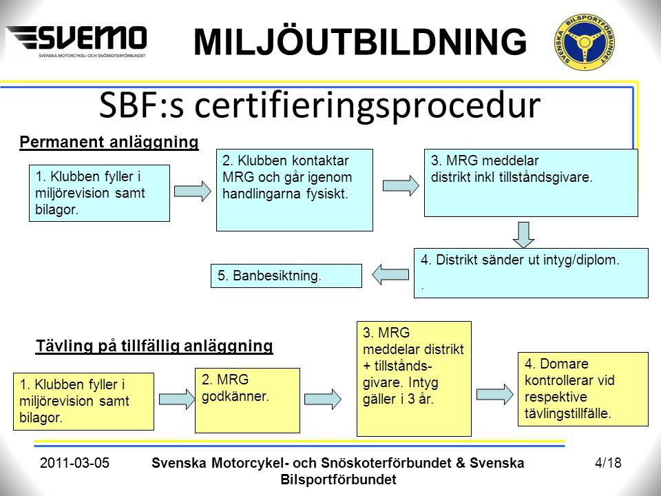 MILJÖUTBILDNING 2011-03-054/18 SBF:s certifieringsprocedur 2011-03-05Svenska Motorcykel- och Snöskoterförbundet & Svenska Bilsportförbundet 1. Klubben