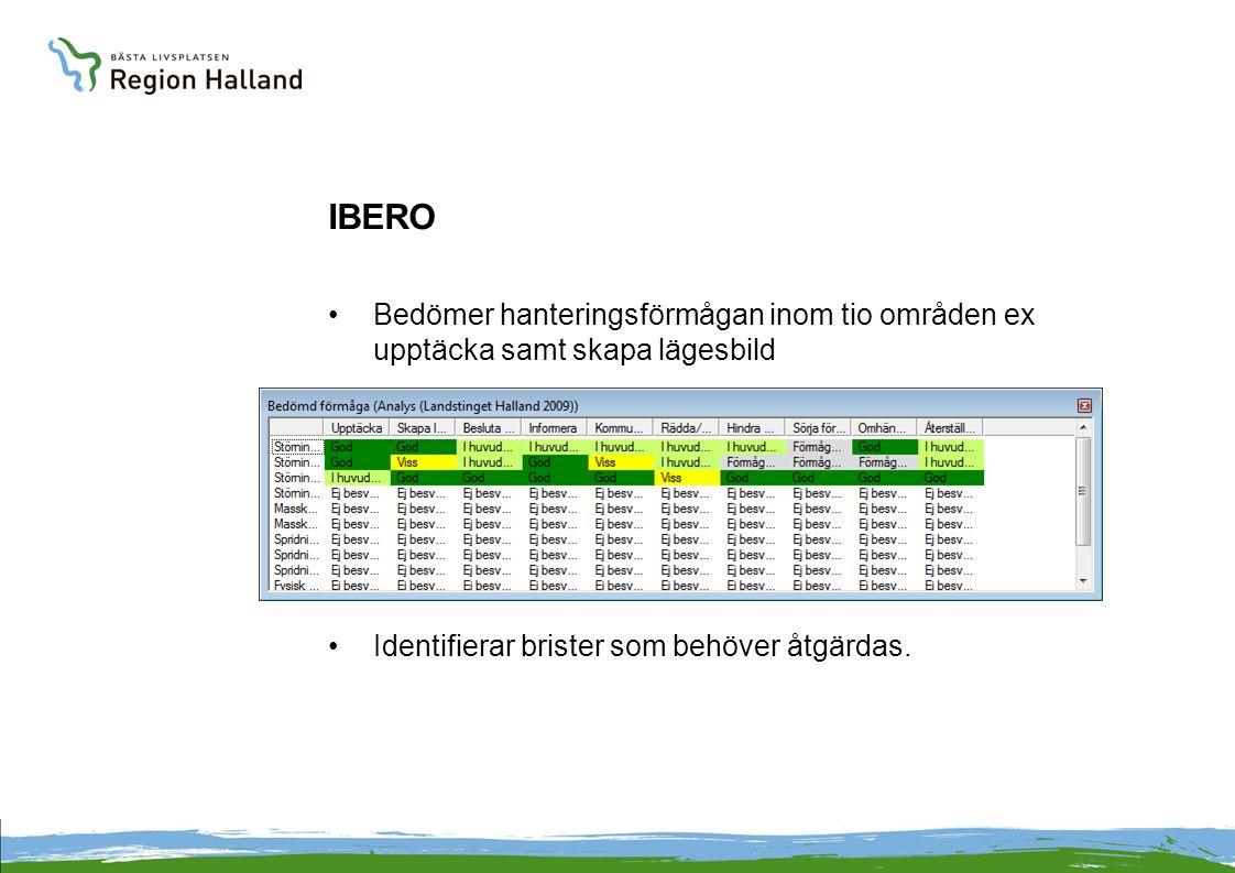 IBERO Bedömer hanteringsförmågan inom tio områden ex upptäcka samt skapa lägesbild Identifierar brister som behöver åtgärdas.