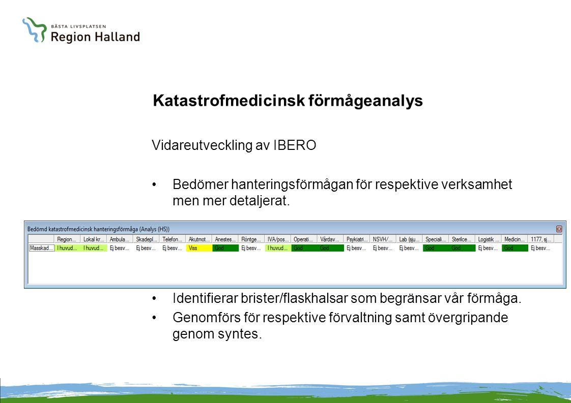 Katastrofmedicinsk förmågeanalys Vidareutveckling av IBERO Bedömer hanteringsförmågan för respektive verksamhet men mer detaljerat.