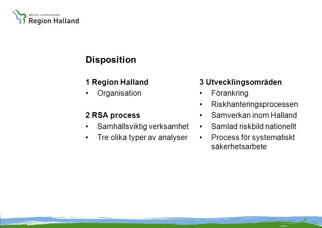 Disposition 1 Region Halland Organisation 2 RSA process Samhällsviktig verksamhet Tre olika typer av analyser 3 Utvecklingsområden Förankring Riskhanteringsprocessen Samverkan inom Halland Samlad riskbild nationellt Process för systematiskt säkerhetsarbete