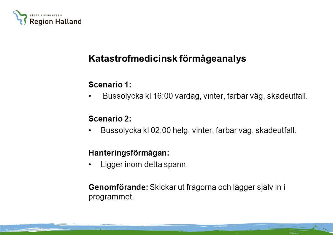 Katastrofmedicinsk förmågeanalys Scenario 1: Bussolycka kl 16:00 vardag, vinter, farbar väg, skadeutfall.