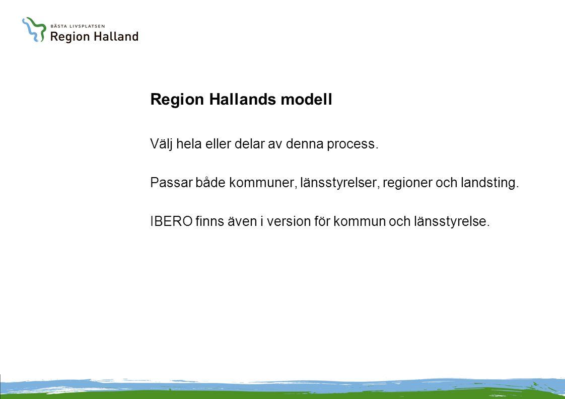 Region Hallands modell Välj hela eller delar av denna process.
