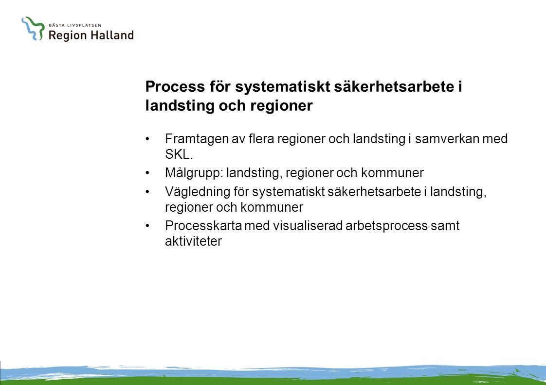 Process för systematiskt säkerhetsarbete i landsting och regioner Framtagen av flera regioner och landsting i samverkan med SKL.