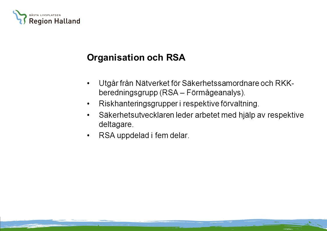 Organisation och RSA Utgår från Nätverket för Säkerhetssamordnare och RKK- beredningsgrupp (RSA – Förmågeanalys).