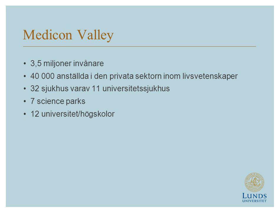 Medicon Valley 3,5 miljoner invånare 40 000 anställda i den privata sektorn inom livsvetenskaper 32 sjukhus varav 11 universitetssjukhus 7 science parks 12 universitet/högskolor