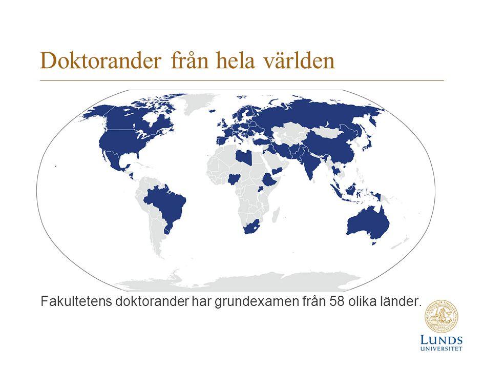 Doktorander från hela världen Fakultetens doktorander har grundexamen från 58 olika länder.