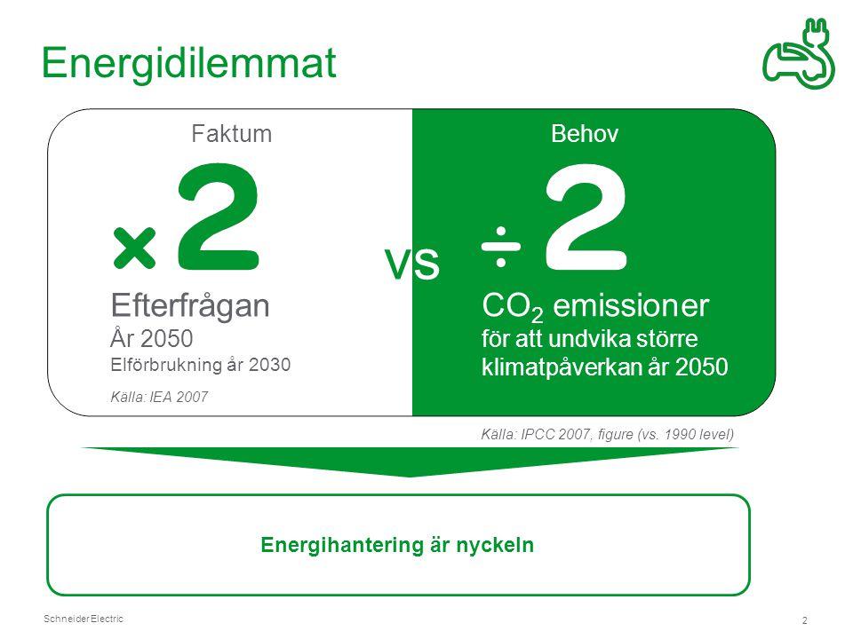 Schneider Electric 2 Energidilemmat vsvs Efterfrågan År 2050 Elförbrukning år 2030 CO 2 emissioner för att undvika större klimatpåverkan år 2050 FaktumBehov Källa: IEA 2007 Källa: IPCC 2007, figure (vs.