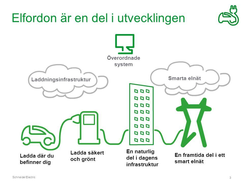 Schneider Electric 3 Elfordon är en del i utvecklingen Laddningsinfrastruktur Smarta elnät Överordnade system Ladda där du befinner dig Ladda säkert och grönt En naturlig del i dagens infrastruktur En framtida del i ett smart elnät