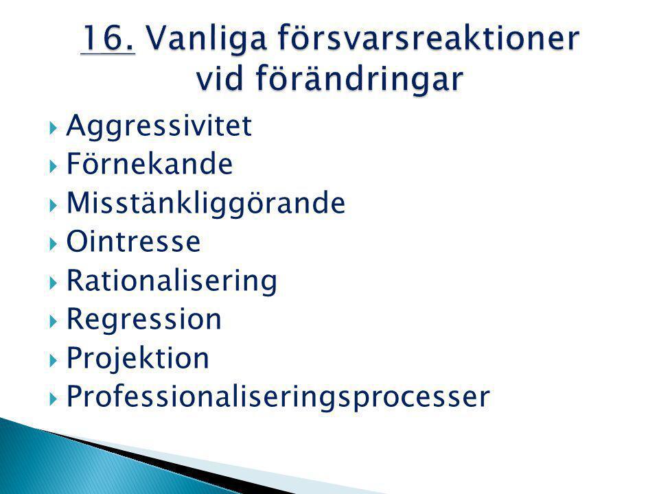  Aggressivitet  Förnekande  Misstänkliggörande  Ointresse  Rationalisering  Regression  Projektion  Professionaliseringsprocesser