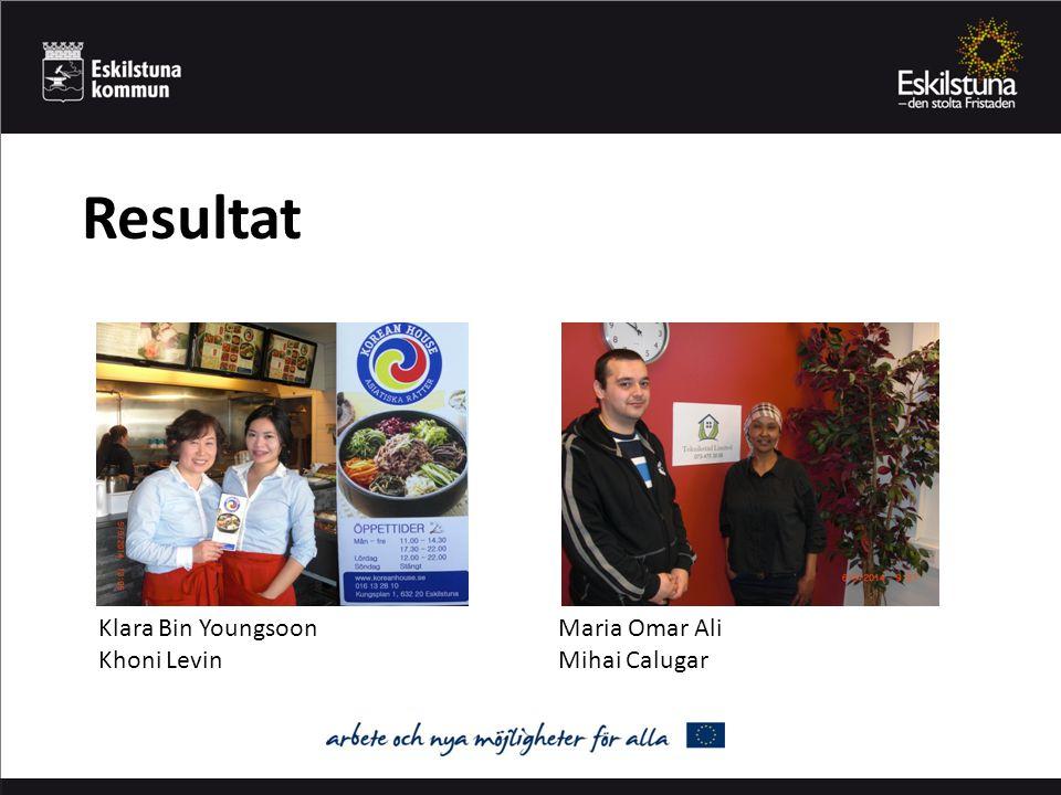 Resultat Klara Bin Youngsoon Khoni Levin Maria Omar Ali Mihai Calugar