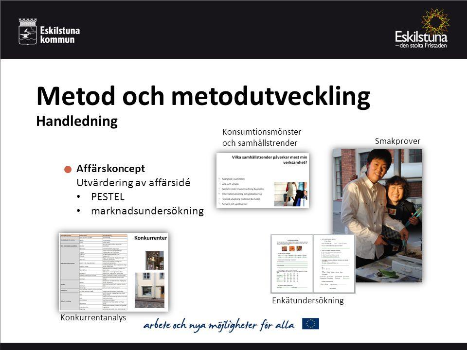 Metod och metodutveckling Handledning Affärskoncept Utvärdering av affärsidé PESTEL marknadsundersökning Smakprover Enkätundersökning Konkurrentanalys Konsumtionsmönster och samhällstrender