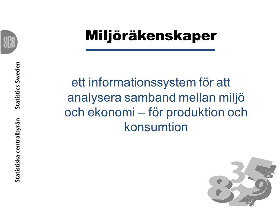 Miljöräkenskaper ett informationssystem för att analysera samband mellan miljö och ekonomi – för produktion och konsumtion