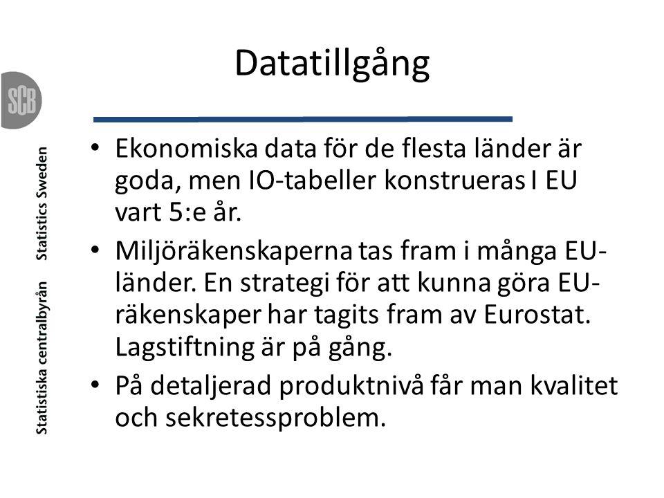 EU-lagstiftning för miljöräkenskaperna Tre moduler: luftutsläpp, miljöskatter och materialflöden från 2012 Efterlängtat för att kunna få en EU- räkenskap, och för att kunna göra bättre bedömningar av svensk konsumtions miljöpåverkan Har ökat aktiviteten hos nya EU länder påtagligt