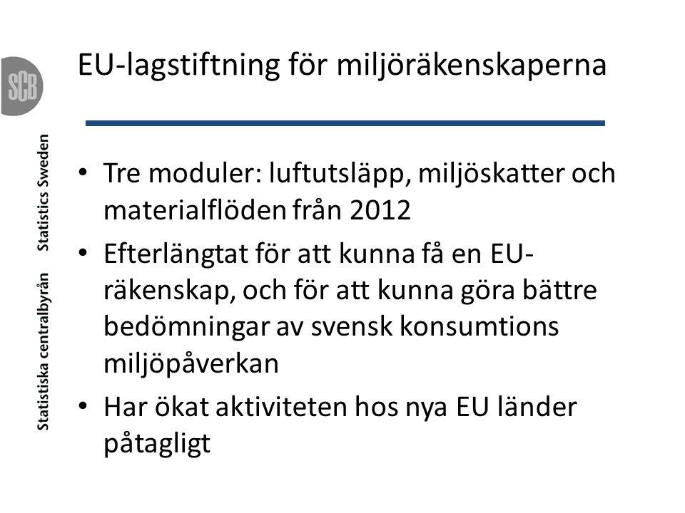 EU-lagstiftning för miljöräkenskaperna Tre moduler: luftutsläpp, miljöskatter och materialflöden från 2012 Efterlängtat för att kunna få en EU- räkens