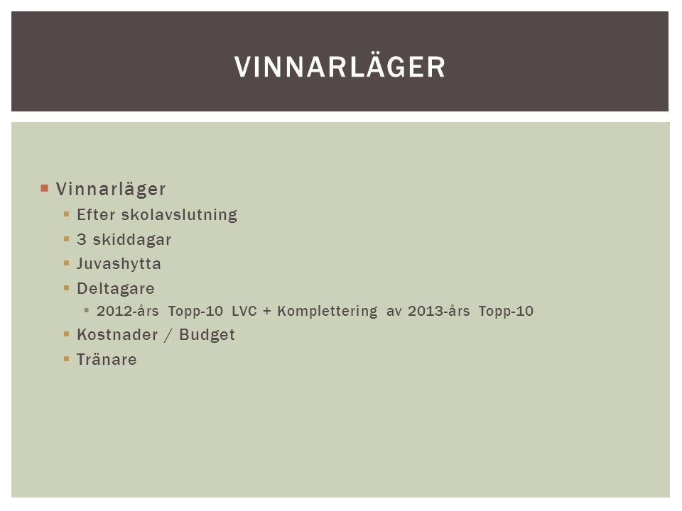  Vinnarläger  Efter skolavslutning  3 skiddagar  Juvashytta  Deltagare  2012-års Topp-10 LVC + Komplettering av 2013-års Topp-10  Kostnader / B