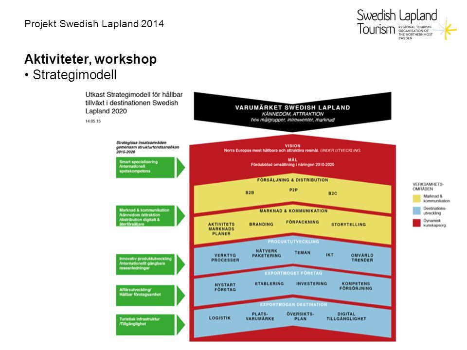 Projekt Swedish Lapland 2014 Aktiviteter, workshop Strategimodell