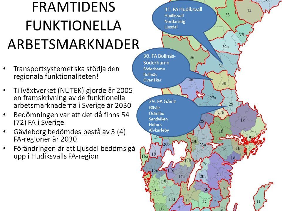 FRAMTIDENS FUNKTIONELLA ARBETSMARKNADER Transportsystemet ska stödja den regionala funktionaliteten! Tillväxtverket (NUTEK) gjorde år 2005 en framskri