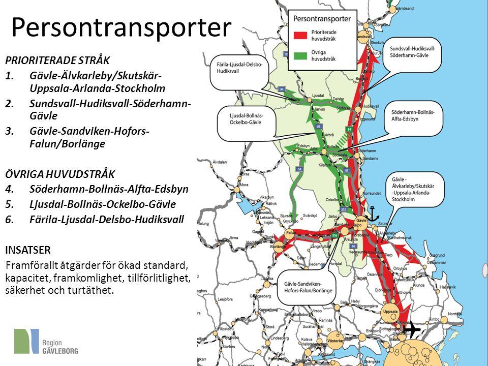 Persontransporter PRIORITERADE STRÅK 1.Gävle-Älvkarleby/Skutskär- Uppsala-Arlanda-Stockholm 2.Sundsvall-Hudiksvall-Söderhamn- Gävle 3.Gävle-Sandviken-