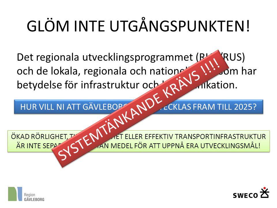 GLÖM INTE UTGÅNGSPUNKTEN! Det regionala utvecklingsprogrammet (RUP/RUS) och de lokala, regionala och nationella mål som har betydelse för infrastruktu