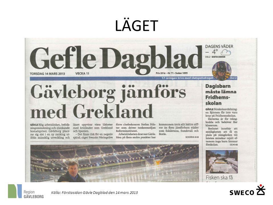 LÄGET Källa: Förstasidan Gävle Dagblad den 14 mars 2013