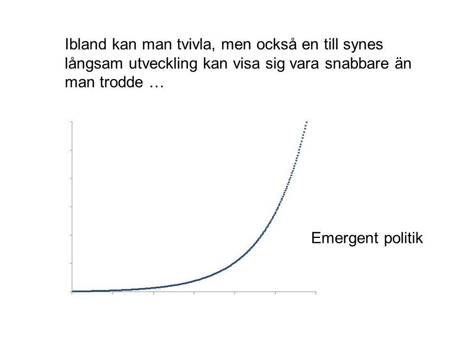 Ibland kan man tvivla, men också en till synes långsam utveckling kan visa sig vara snabbare än man trodde … Emergent politik