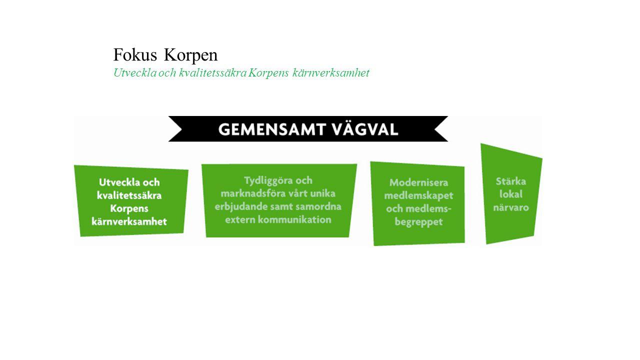Fokus Korpen Utveckla och kvalitetssäkra Korpens kärnverksamhet