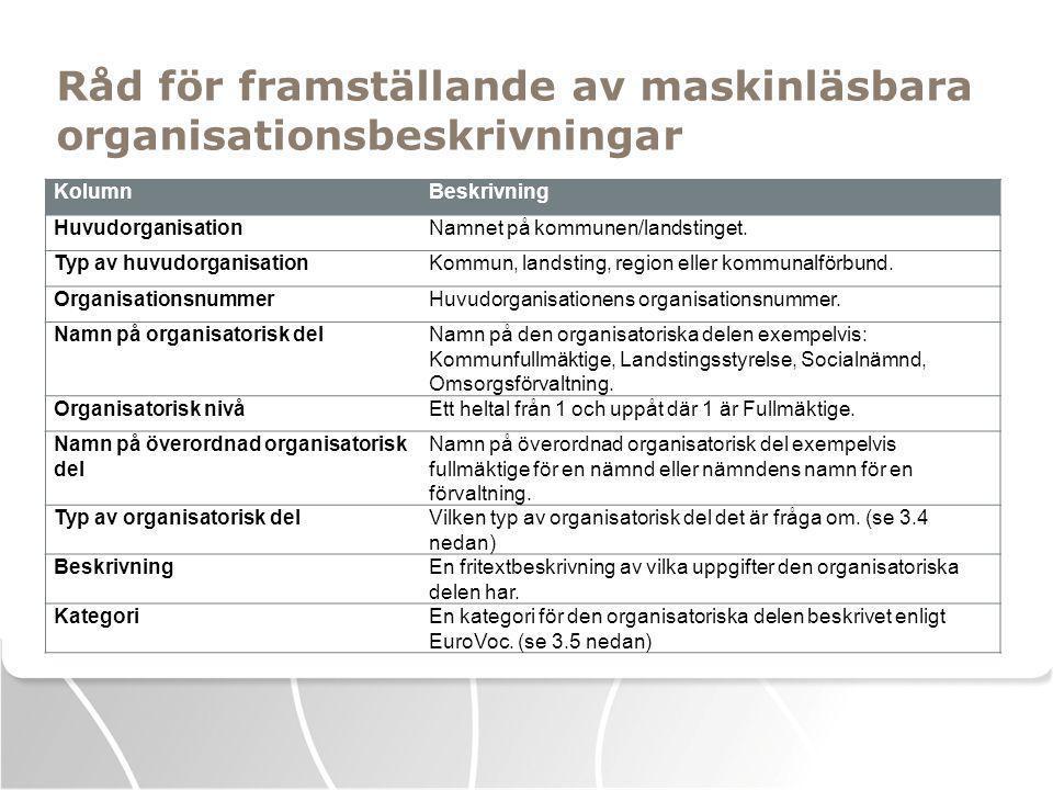 KolumnBeskrivning HuvudorganisationNamnet på kommunen/landstinget.