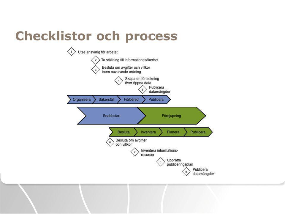 Checklistor och process