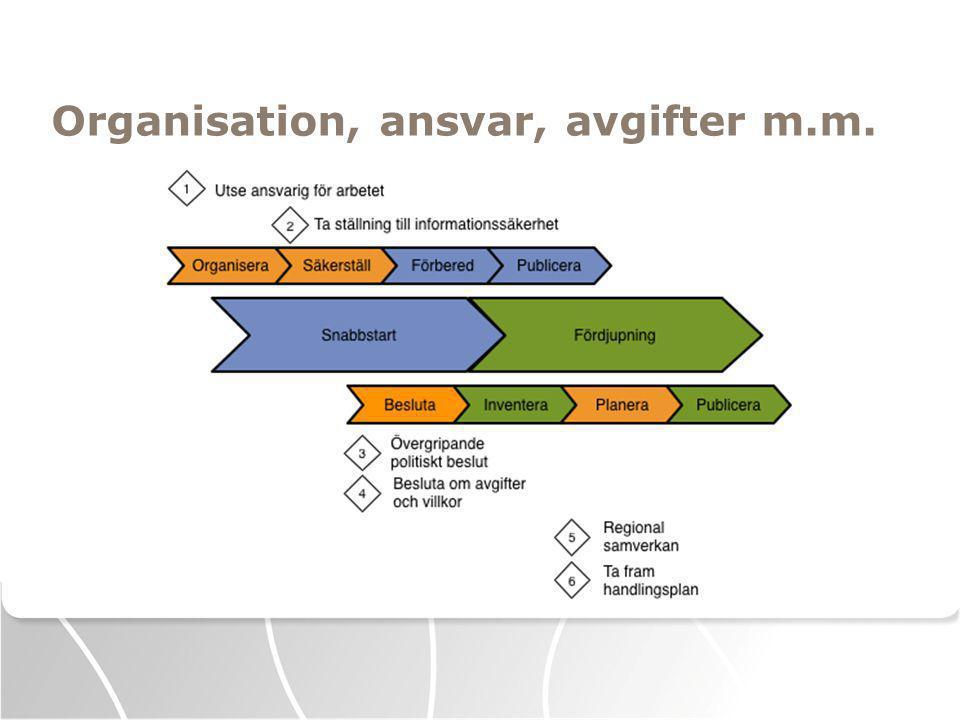 Organisation, ansvar, avgifter m.m.