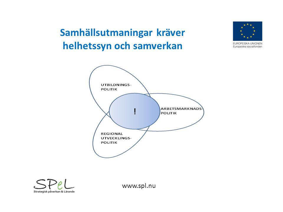 Samhällsutmaningar kräver helhetssyn och samverkan www.spl.nu
