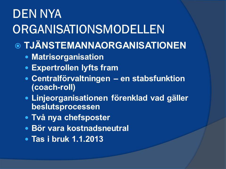 DEN NYA ORGANISATIONSMODELLEN  TJÄNSTEMANNAORGANISATIONEN Matrisorganisation Expertrollen lyfts fram Centralförvaltningen – en stabsfunktion (coach-roll) Linjeorganisationen förenklad vad gäller beslutsprocessen Två nya chefsposter Bör vara kostnadsneutral Tas i bruk 1.1.2013