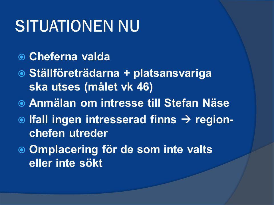 SITUATIONEN NU  Cheferna valda  Ställföreträdarna + platsansvariga ska utses (målet vk 46)  Anmälan om intresse till Stefan Näse  Ifall ingen intr