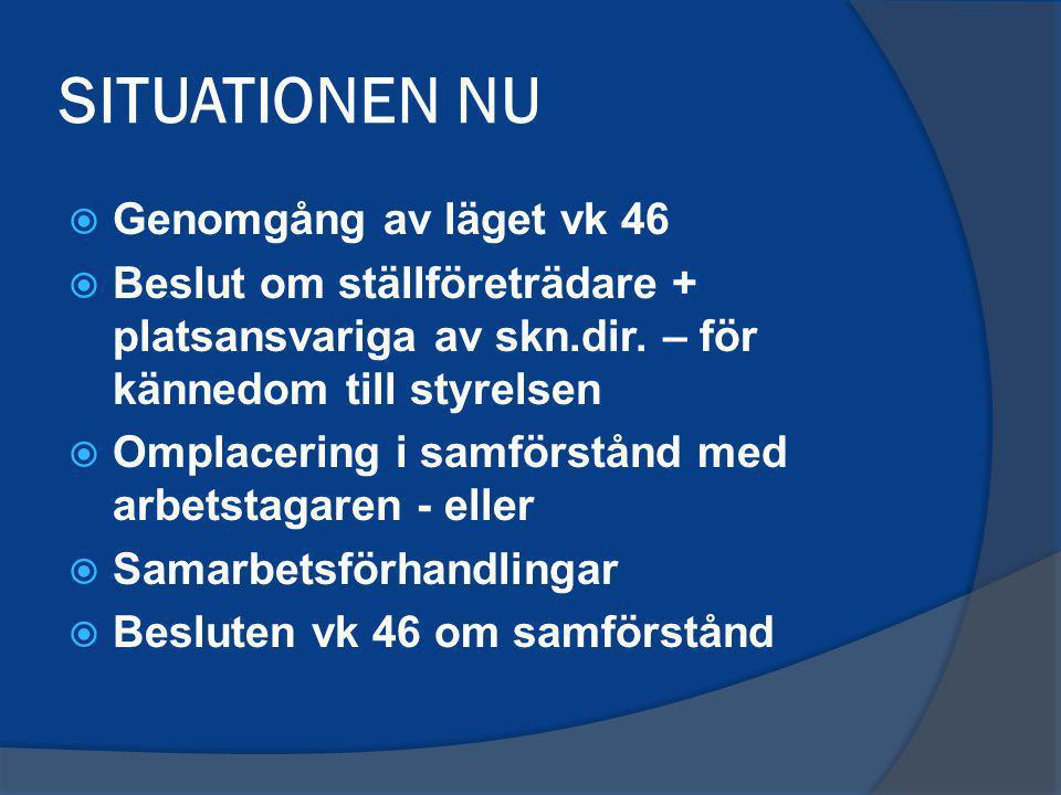 SITUATIONEN NU  Genomgång av läget vk 46  Beslut om ställföreträdare + platsansvariga av skn.dir. – för kännedom till styrelsen  Omplacering i samf
