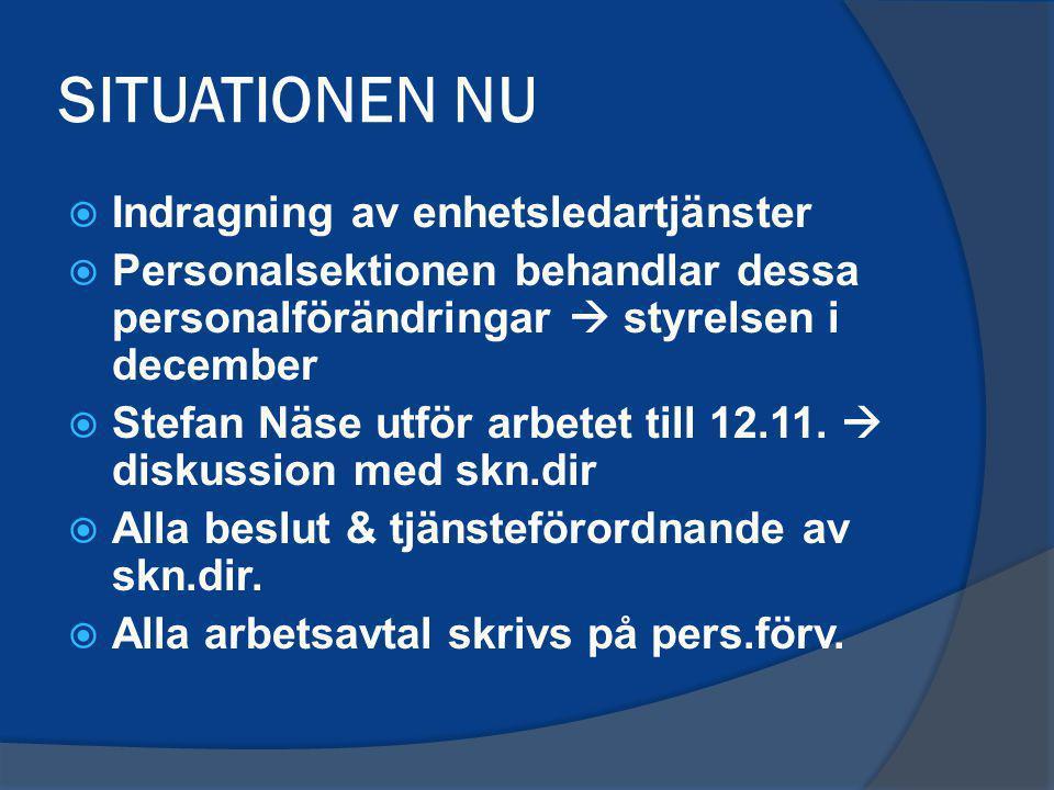 SITUATIONEN NU  Indragning av enhetsledartjänster  Personalsektionen behandlar dessa personalförändringar  styrelsen i december  Stefan Näse utför