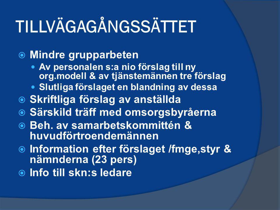 SITUATIONEN NU  Indragning av enhetsledartjänster  Personalsektionen behandlar dessa personalförändringar  styrelsen i december  Stefan Näse utför arbetet till 12.11.
