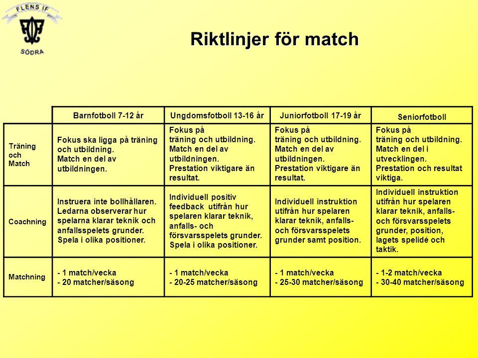 Riktlinjer för match Barnfotboll 7-12 årUngdomsfotboll 13-16 årJuniorfotboll 17-19 år Seniorfotboll Träning och Match Fokus ska ligga på träning och u