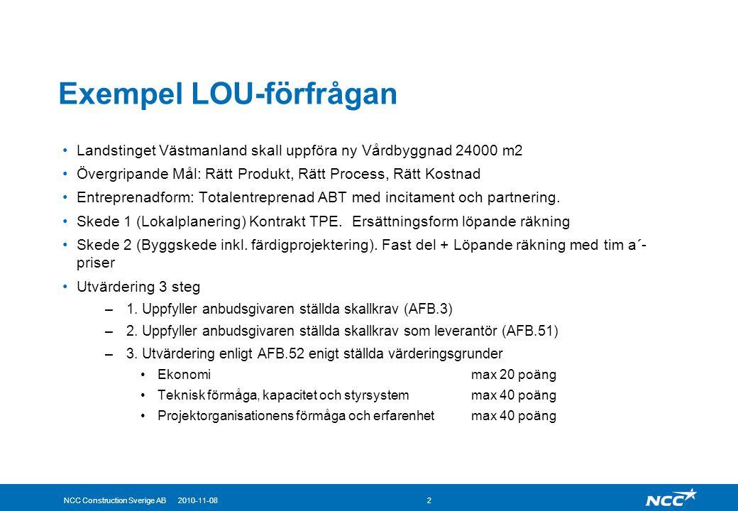 NCC Construction Sverige AB 2010-11-082 Exempel LOU-förfrågan Landstinget Västmanland skall uppföra ny Vårdbyggnad 24000 m2 Övergripande Mål: Rätt Pro