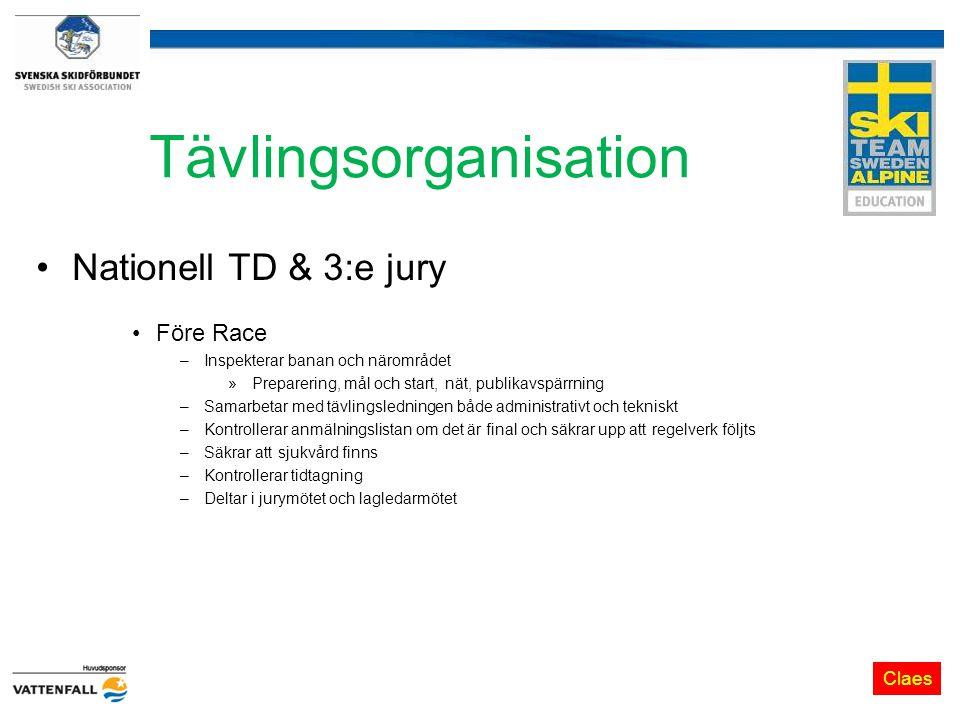 Tävlingsorganisation Nationell TD & 3:e jury Före Race –Inspekterar banan och närområdet »Preparering, mål och start, nät, publikavspärrning –Samarbet