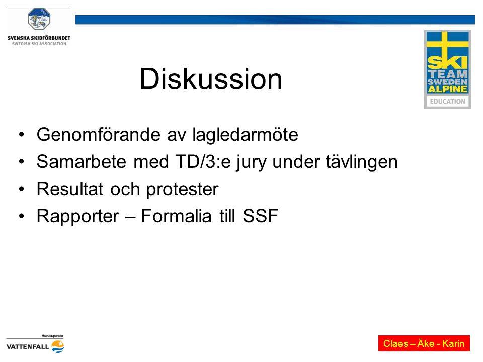 Diskussion Genomförande av lagledarmöte Samarbete med TD/3:e jury under tävlingen Resultat och protester Rapporter – Formalia till SSF Claes – Åke - K