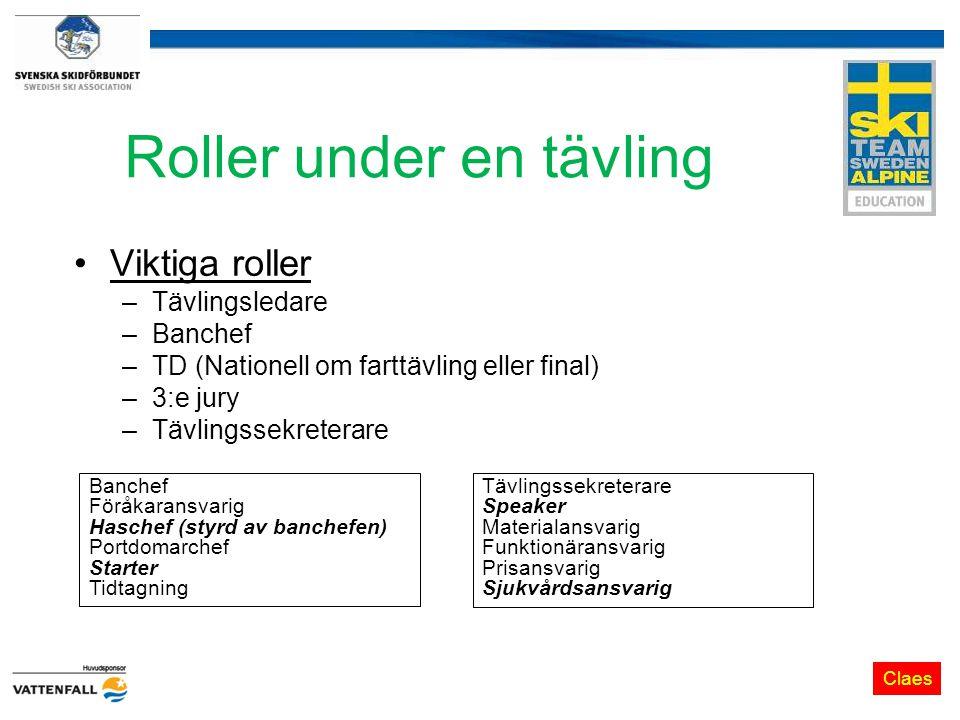 Roller under en tävling Viktiga roller –Tävlingsledare –Banchef –TD (Nationell om farttävling eller final) –3:e jury –Tävlingssekreterare Claes Banche
